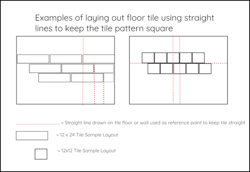 Example of tile flooring layouts